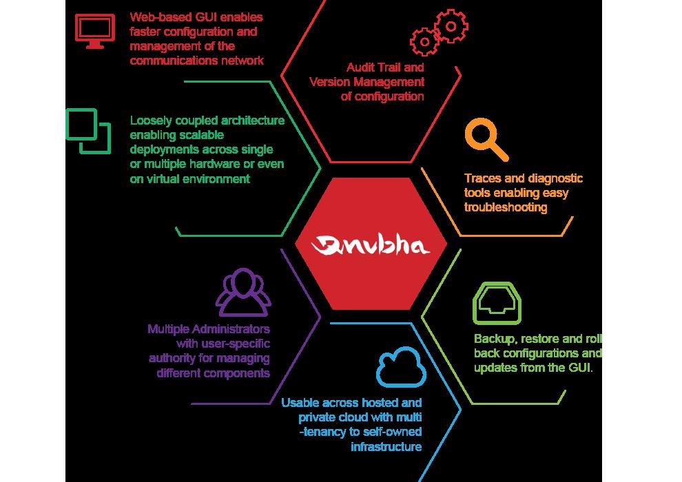 onubha_key_features
